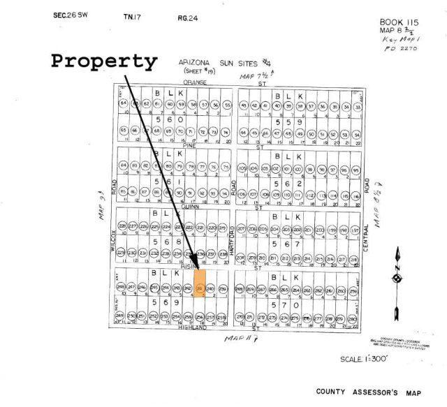 Start Real Estate Business in AZ